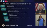 """Five-stage reopening process"" slide"
